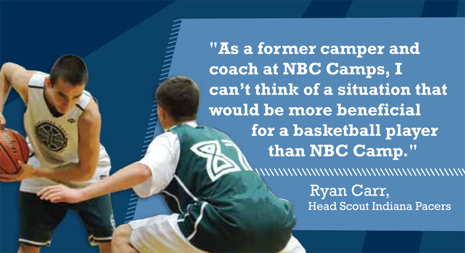 NBC Basketball Camps-- why it is for you