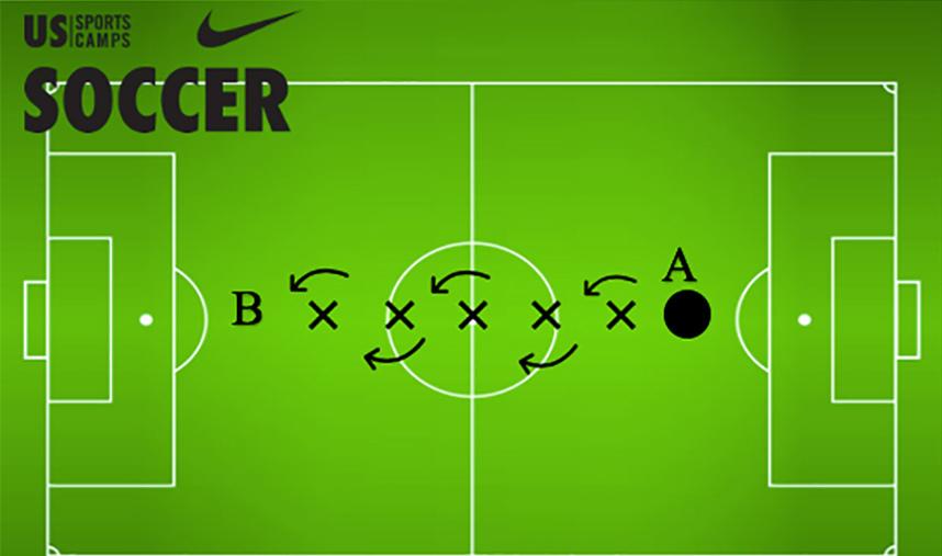 teknik sepak bola